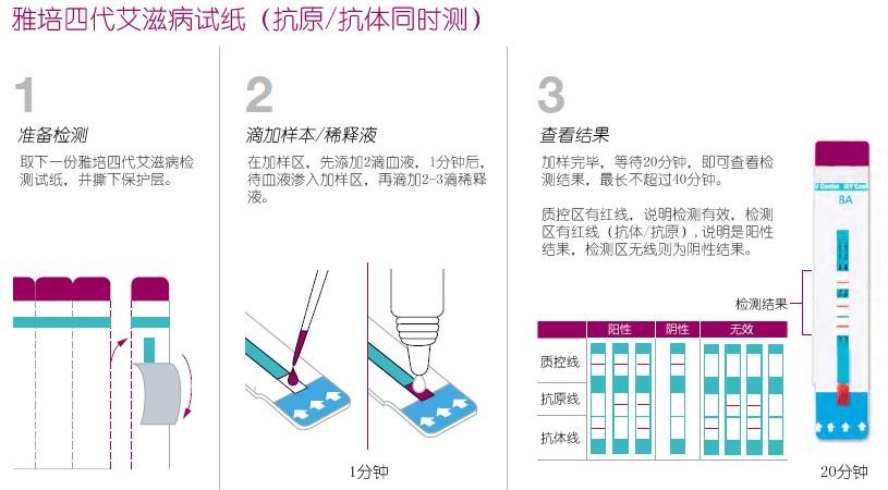 雅培四代试纸上市 抗原抗体联合检测