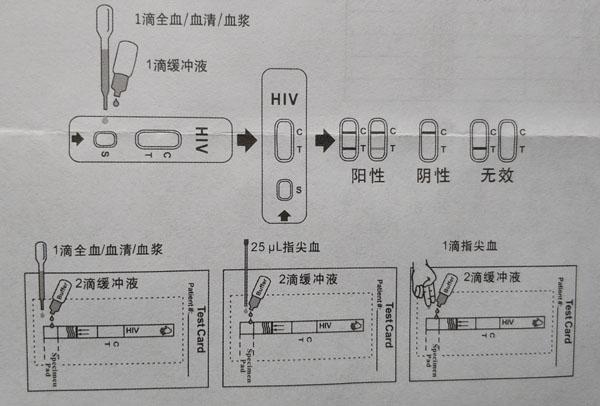 hiv试纸怎么用