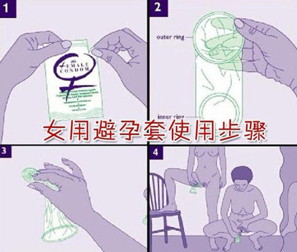 女用避孕套使用方法