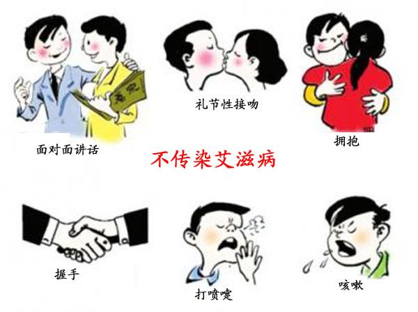 接吻不传染艾滋病