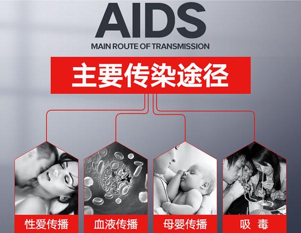 艾滋病传染途径.jpg