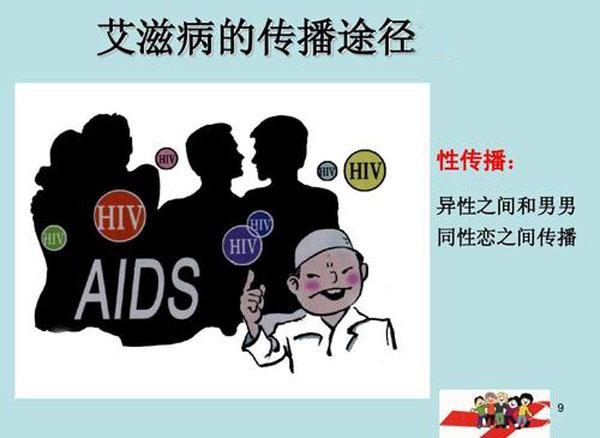艾滋病性传播途径.jpg