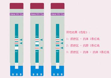 雅培试纸用全血检测的靠谱吗